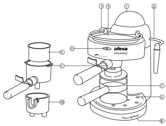 Ufesa kávéfőző használati utasítás